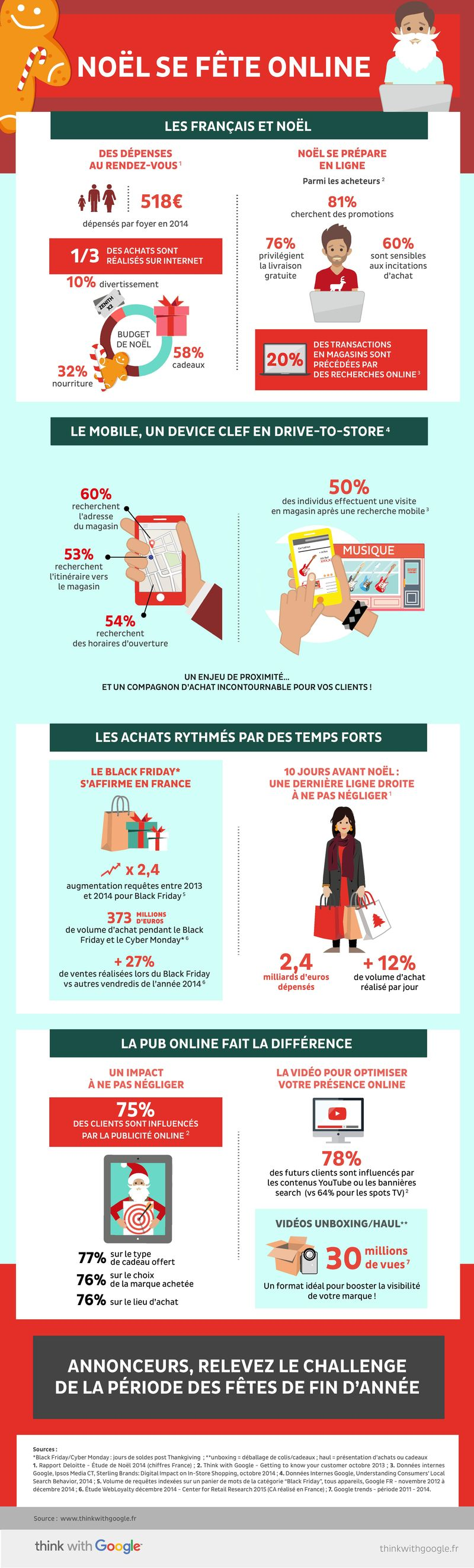 Infographie+Noel+2015-page-800px